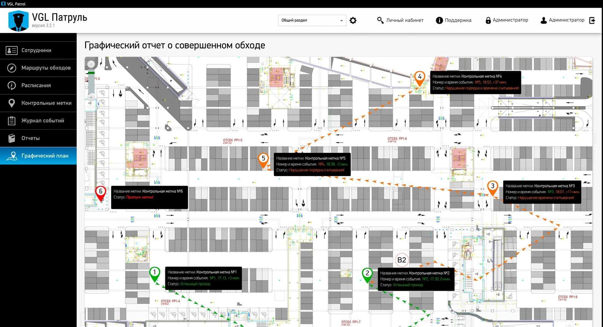 Графический план - VGL Патруль
